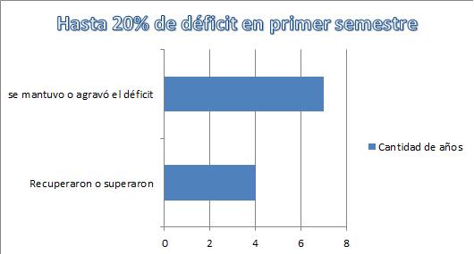deficit1